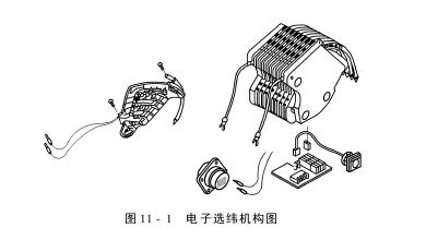 电子选纬装置的种类和技术性能