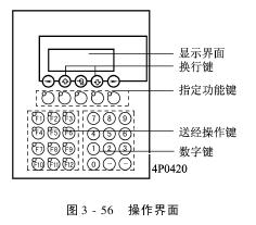喷水织机电子送经系统