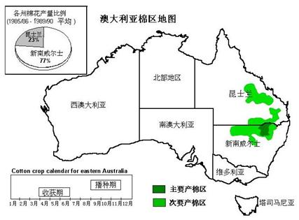 澳洲棉花基本概况